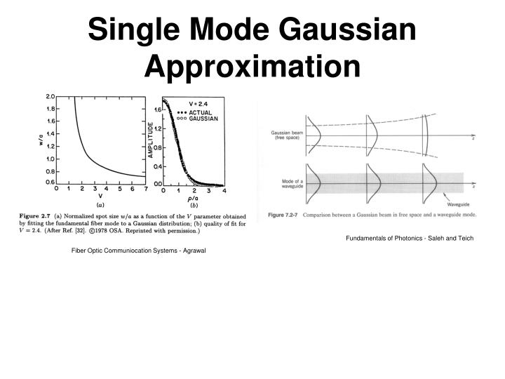 Single Mode Gaussian Approximation