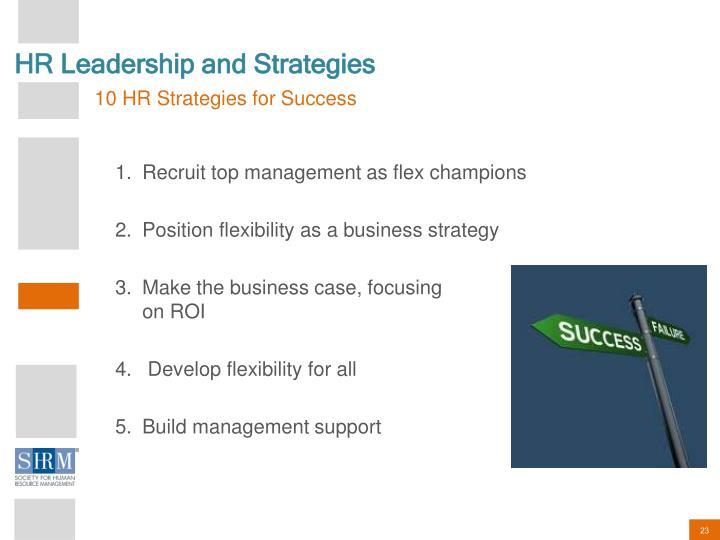 HR Leadership and Strategies