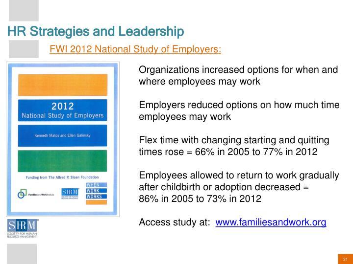 HR Strategies and Leadership