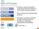 shrm fwi partnership