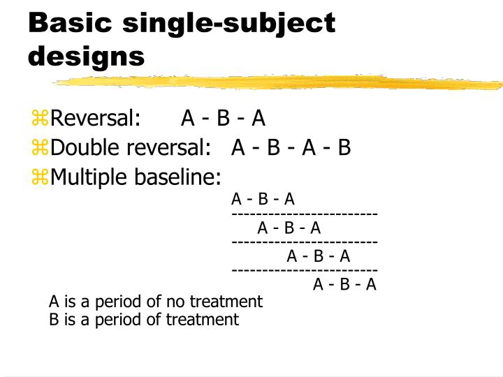 Basic single-subject designs