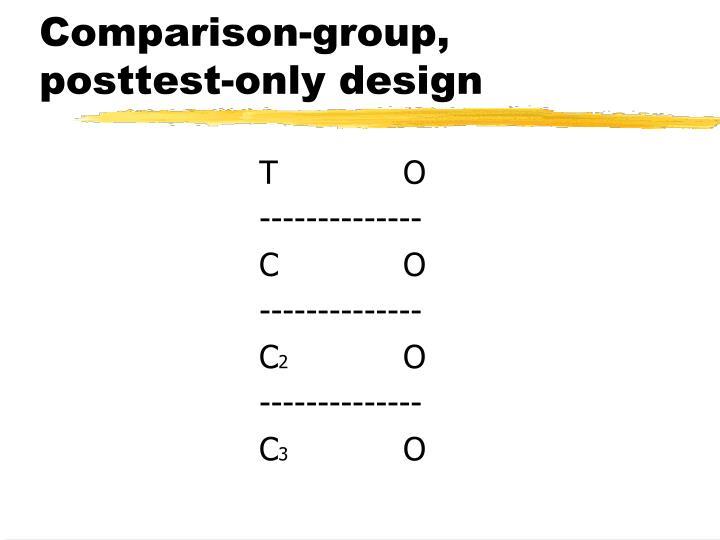 Comparison-group, posttest-only design