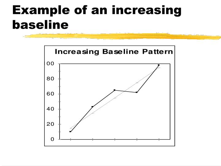 Example of an increasing baseline