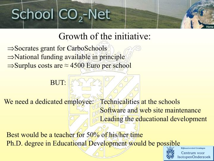 Growth of the initiative: