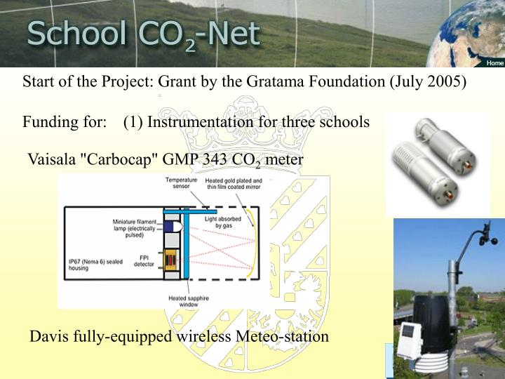 Start of the Project: Grant by the Gratama Foundation (July 2005)