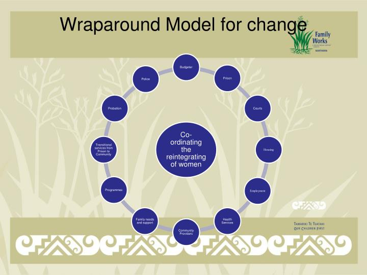 Wraparound Model for change