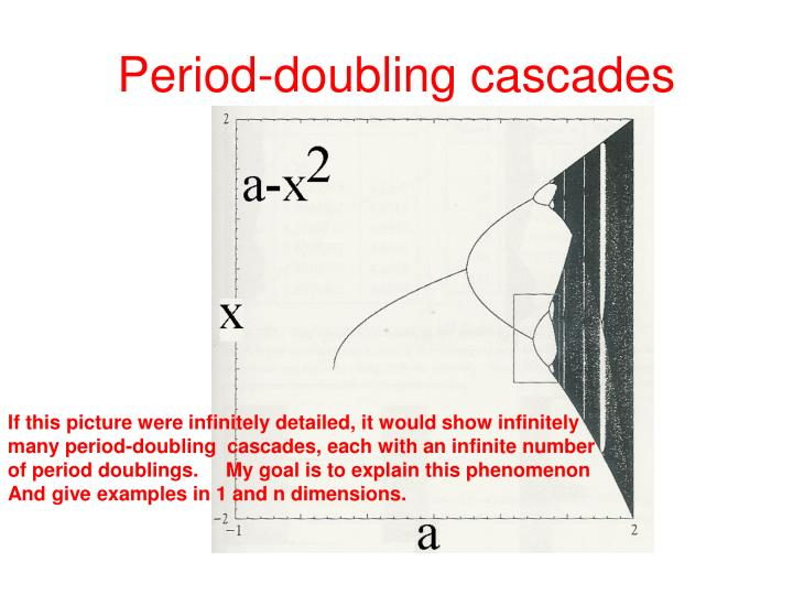 Period doubling cascades1