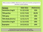 meta analysis 2008 abstinence rates at 6 months compared to placebo n 83 studies