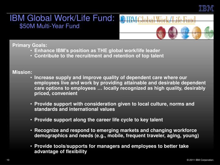 IBM Global Work/Life Fund: