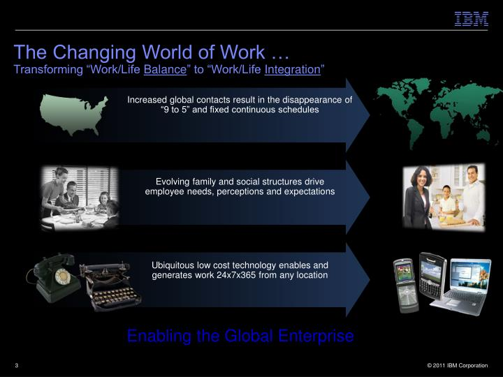 The Changing World of Work …