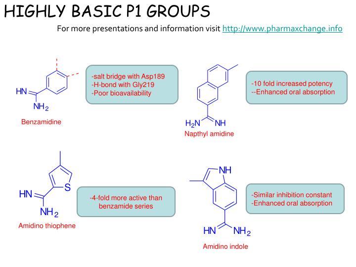 HIGHLY BASIC P1 GROUPS