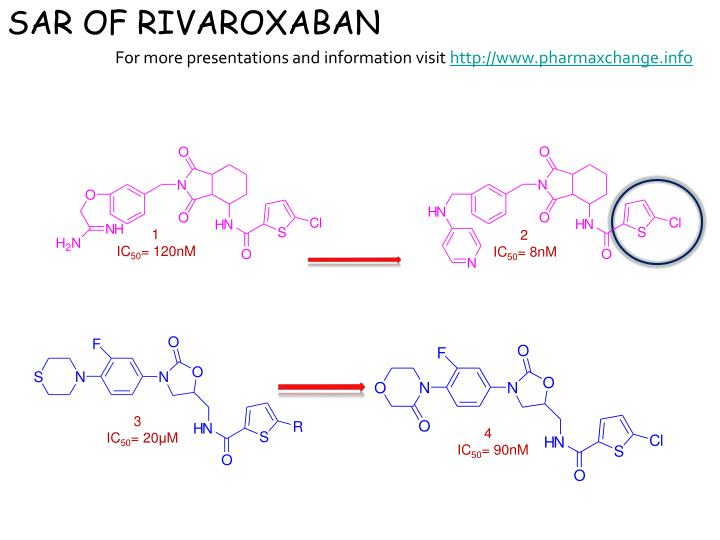 SAR OF RIVAROXABAN