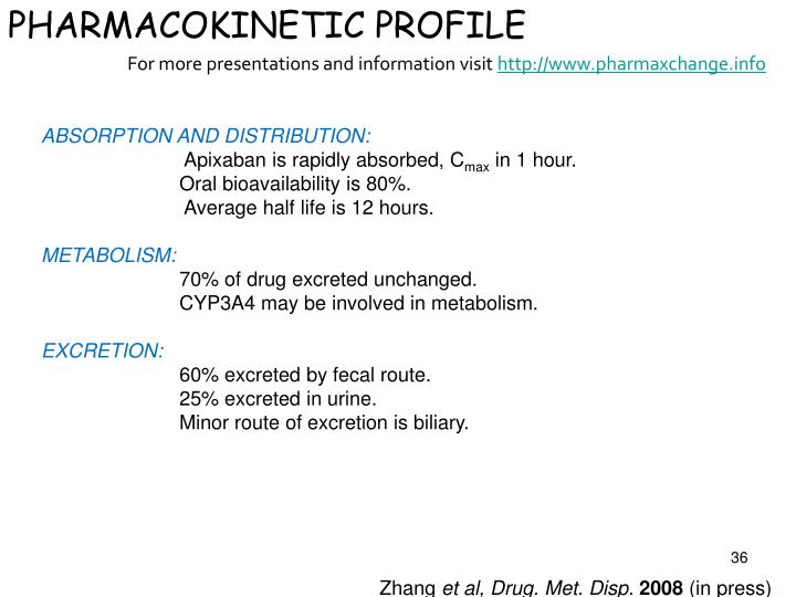 PHARMACOKINETIC PROFILE