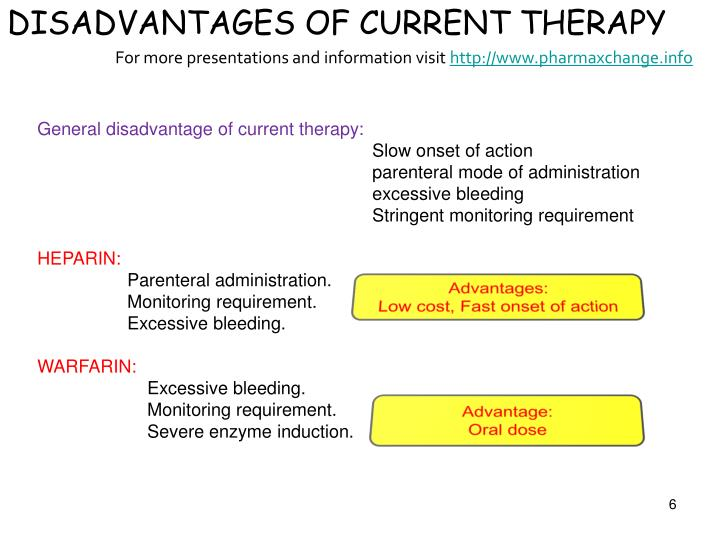 DISADVANTAGES OF CURRENT THERAPY