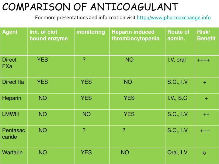 COMPARISON OF ANTICOAGULANT