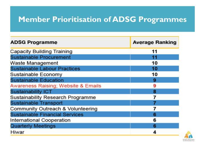 Member Prioritisation of ADSG Programmes