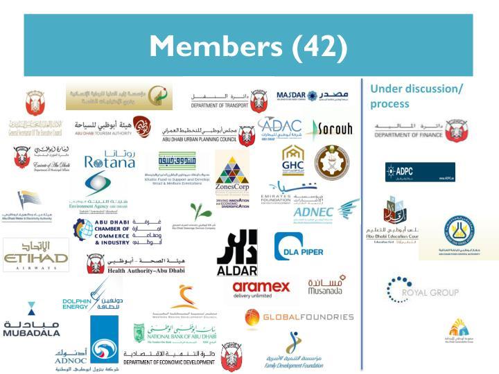 Members (42)