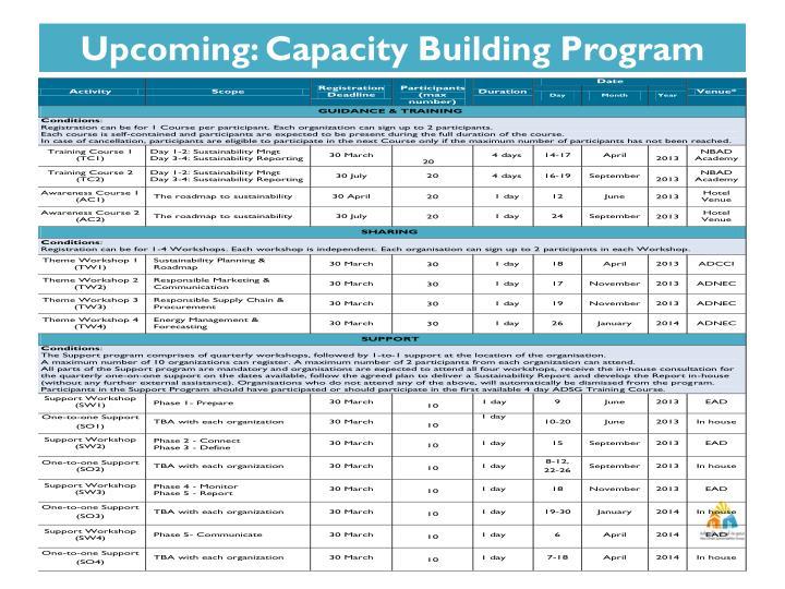 Upcoming: Capacity