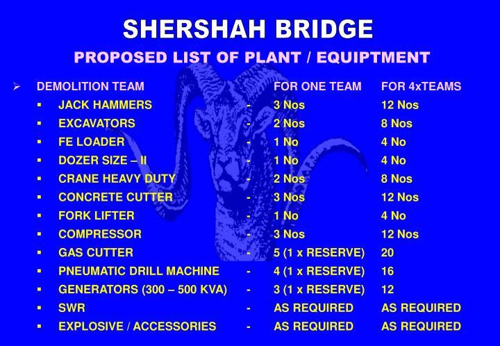 SHERSHAH BRIDGE