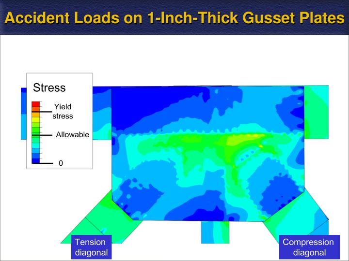 Accident Loads on 1-Inch-Thick Gusset Plates
