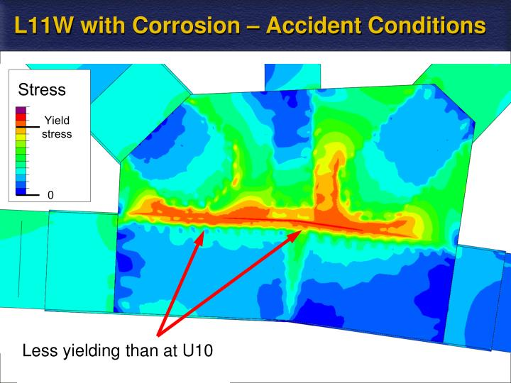 L11W with Corrosion – Accident Conditions