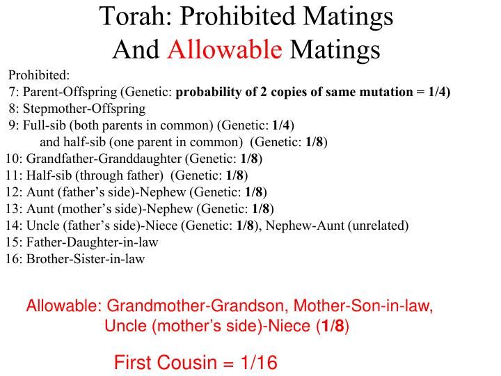 Torah: Prohibited Matings