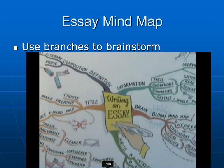 Essay Mind Map