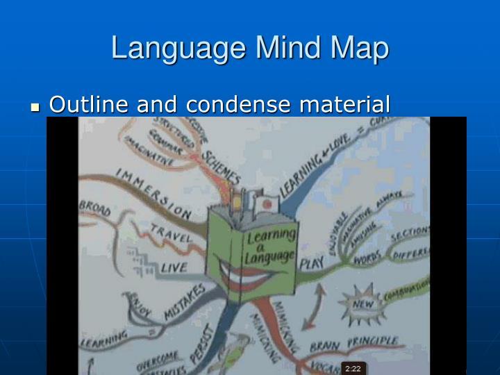 Language Mind Map