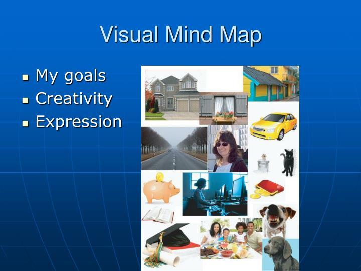 Visual Mind Map