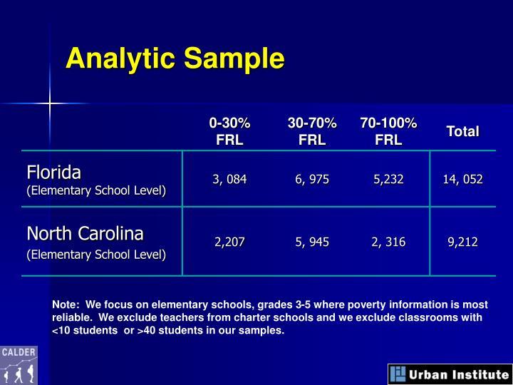Analytic Sample