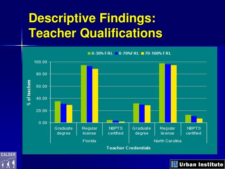 Descriptive Findings: