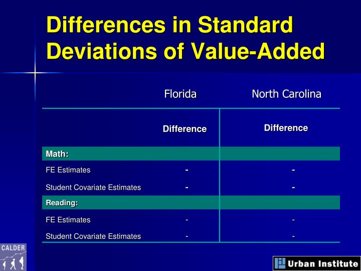 Differences in Standard Deviations of Value-Added