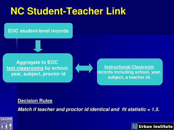 NC Student-Teacher Link
