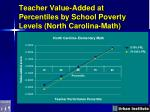 teacher value added at percentiles by school poverty levels north carolina math