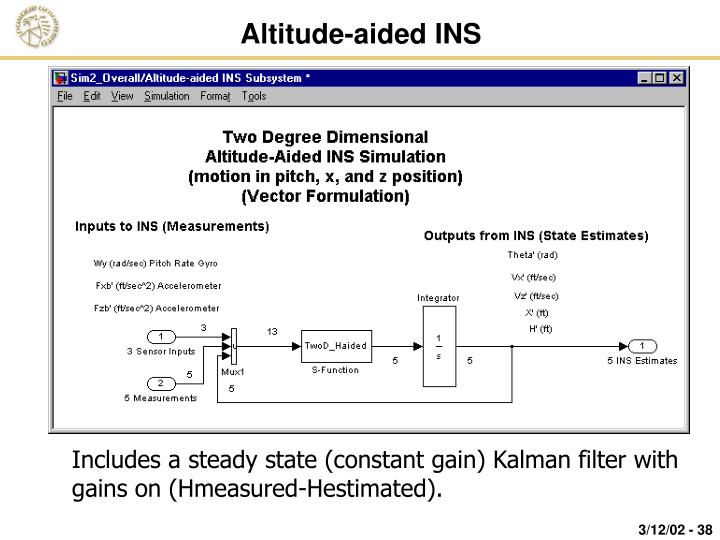 Altitude-aided INS