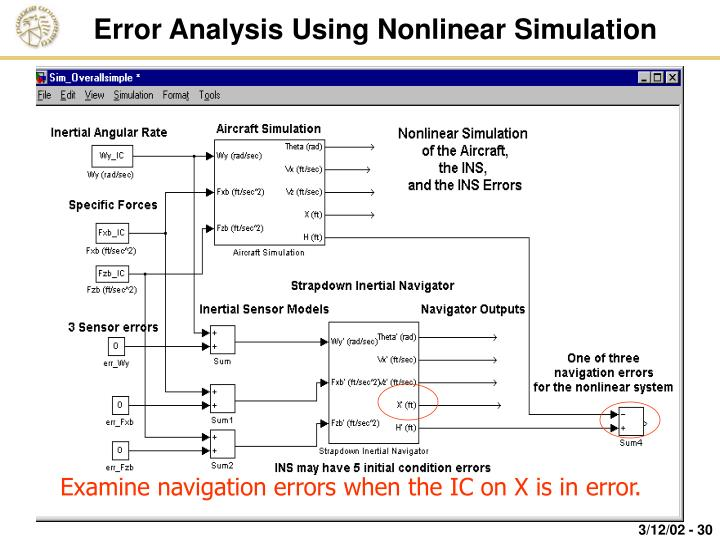 Error Analysis Using Nonlinear Simulation