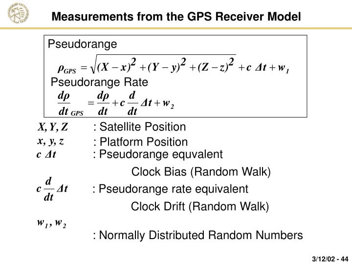 Measurements from the GPS Receiver Model