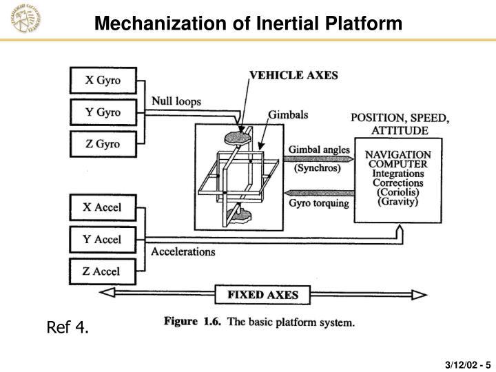Mechanization of Inertial Platform