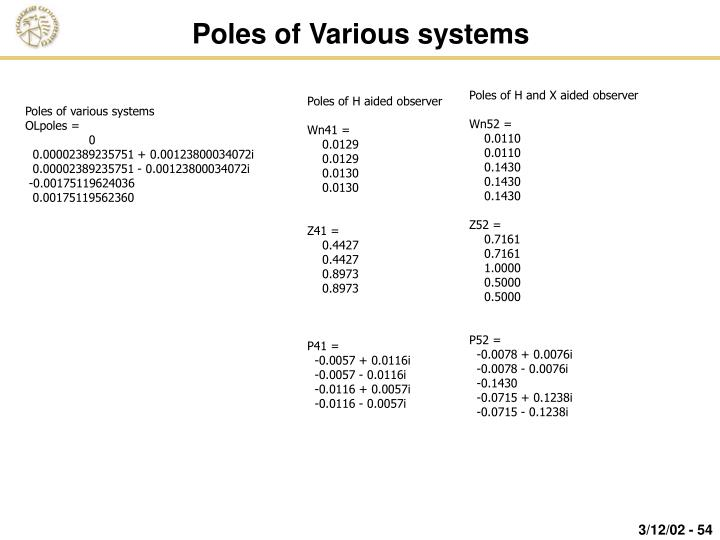 Poles of Various systems