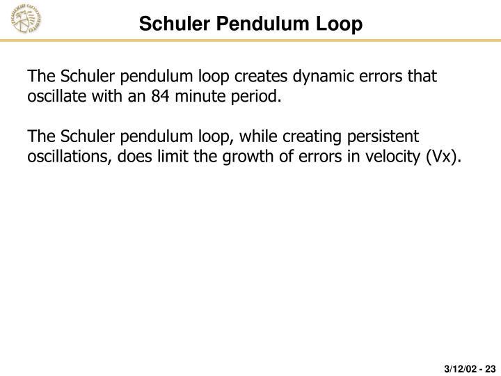 Schuler Pendulum Loop
