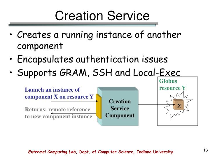 Creation Service