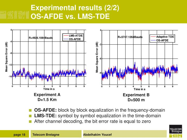 Experimental results (2/2)