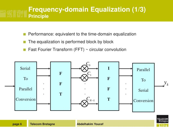 Frequency-domain Equalization (1/3)