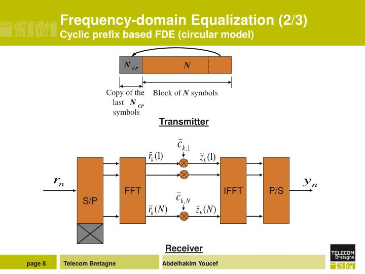 Frequency-domain Equalization (2/3)