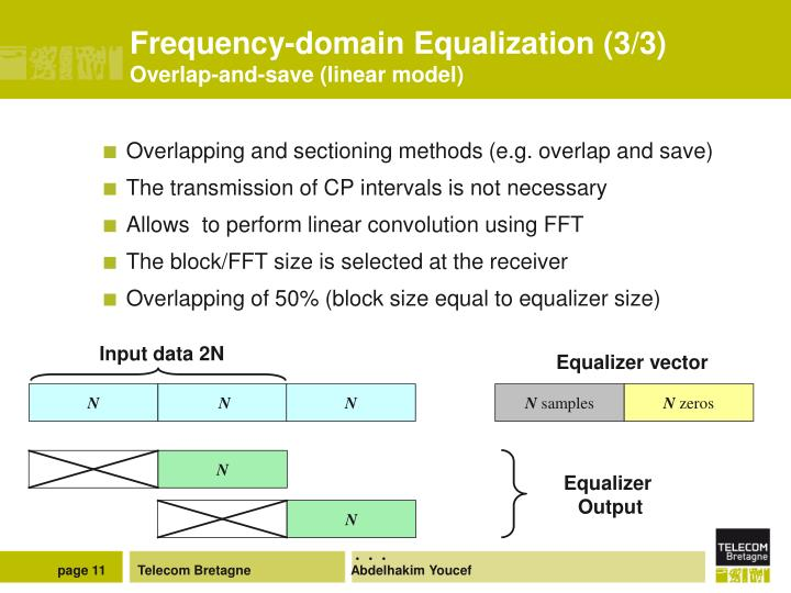 Frequency-domain Equalization (3/3)