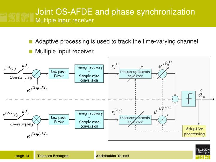 Joint OS-AFDE and phase synchronization