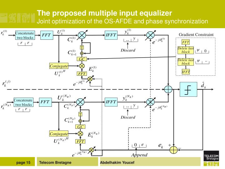The proposed multiple input equalizer