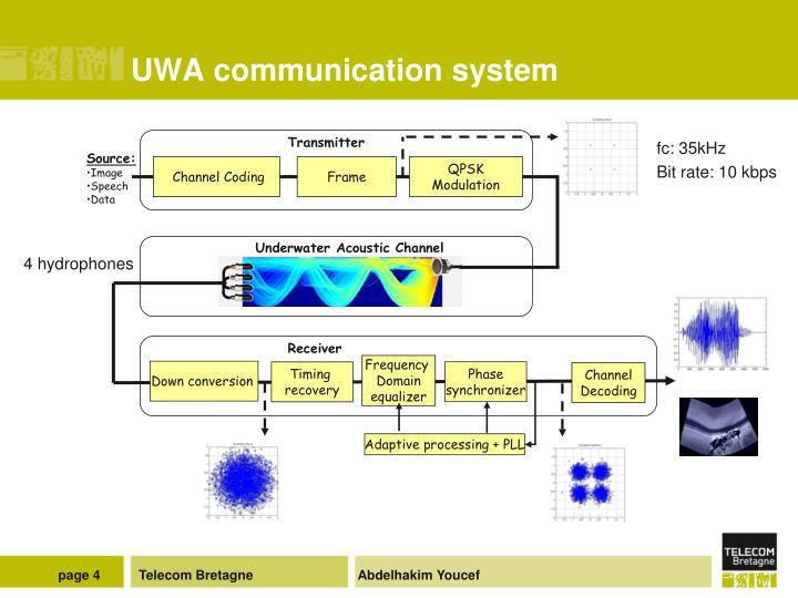 UWA communication system