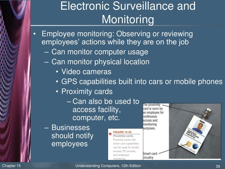 Electronic Surveillance and Monitoring