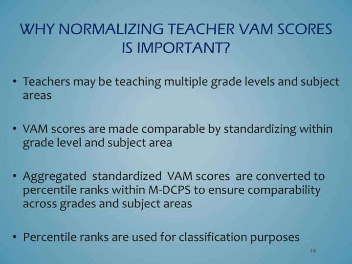 Why normalizing Teacher VAM scores is important?